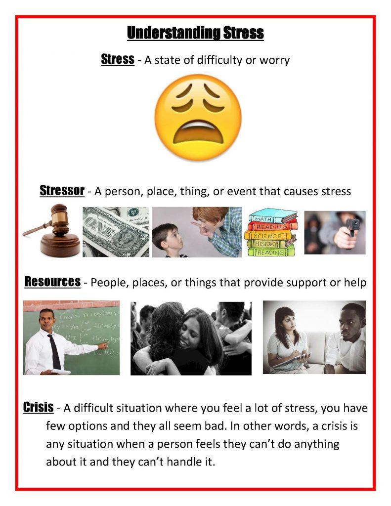Understanding Stress Poster New