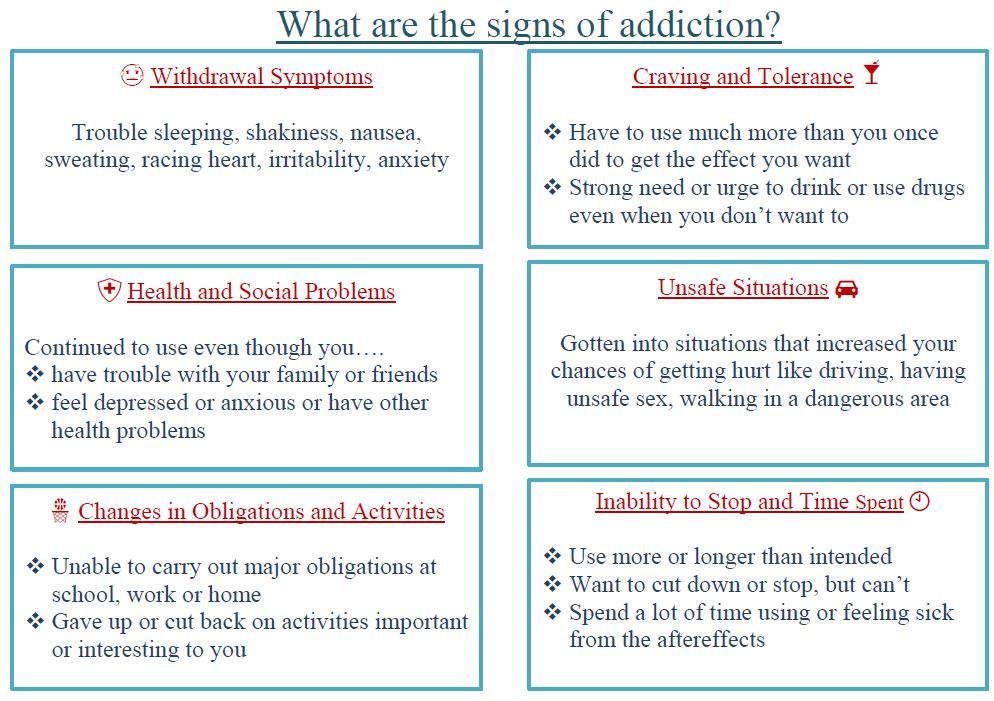 Signs of Addiction 1